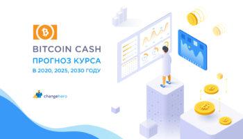 Bitcoin SV, Прогноз цены Bitcoin Cash после большого падения